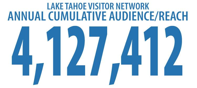 2014 Annual Audience Reach - Tahoe/Reno Visitor Network